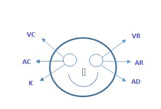 diagramaBandlerGrinder